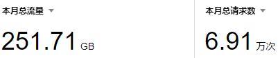 腐败联盟【V先生|OneDrive|百度云】【安卓|PC】1.81G 3