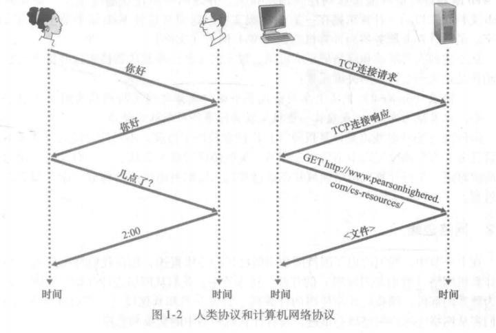 计算机网络:自顶向下方法 第七版中文版[92.9MB] 5